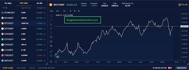 Bityard trading là gì  - Sàn bityard có lừa đảo không