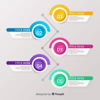 طريقة انشاء انفوجرافيك infographic في 9 خطوات فقط