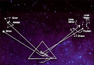 A História desconhecida dos Anunnakis