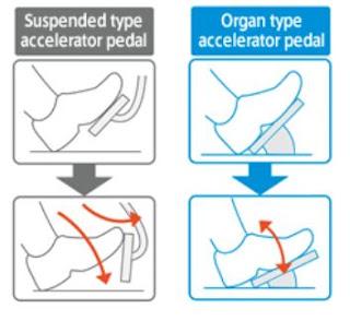 cara kerja pedal gas model organ