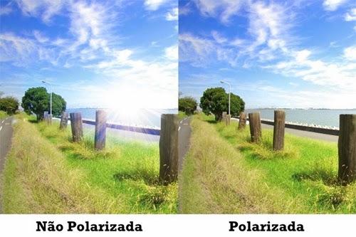 2e6438d27190d Ótica Walde Faraj  Saiba o que são lentes polarizadas e porque você ...