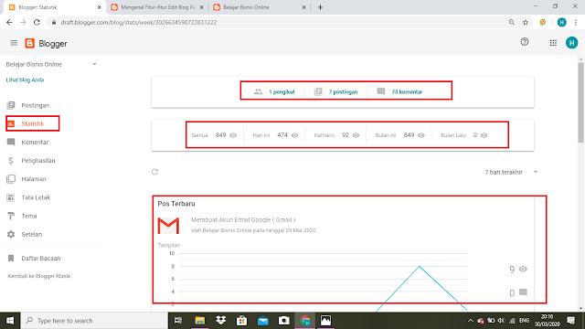 Fitur Statistik di Dashboard Blogger