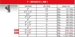 Harga sambungan pipa air pvc Rucika standard Y - Branch Aw