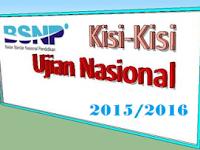 Unduh File Kisi-kisi UN Tahun Pelajaran 2015-2016 untuk Jenjang SMP, SMA, SMK, Paket B dan C