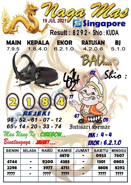 Syair Naga Mas SGP Senin 19 Juli 2021