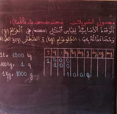 درس قياس الكتل للمستوى الرابع ابتدائي