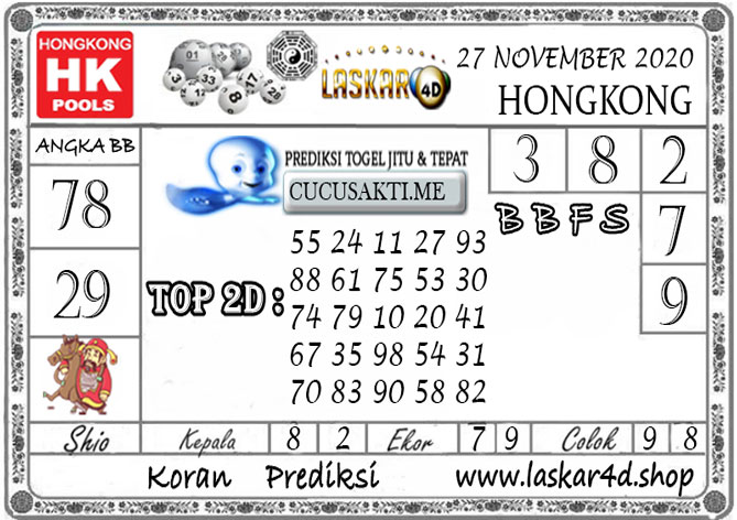 Prediksi Togel HONGKONG LASKAR4D 27 NOVEMBER 2020