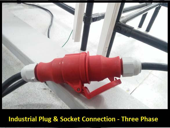 industrial plug and socket three phase
