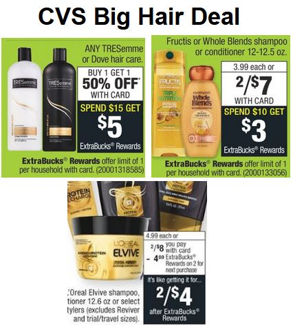 CVS MONEY MAKER - L'Oreal, Garnier, Tresemme - 3/24-3/30