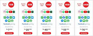 Cara Menggunakan Kuota Apps Indosat