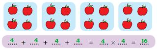 4+4+4+4=4x4=16 www.simplenews.me