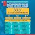 Pelluhue suma un nuevo caso de coronavirus y la región llega a los 333 contagiados