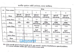All Std  September month Unit test Gujarati Medium Question paper PDF By GSRTC GUJARAT