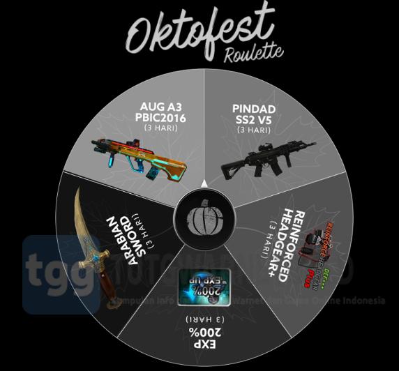 Cara Mendapatkan Senjata Gratis di Roulette Oktofest PB Garena