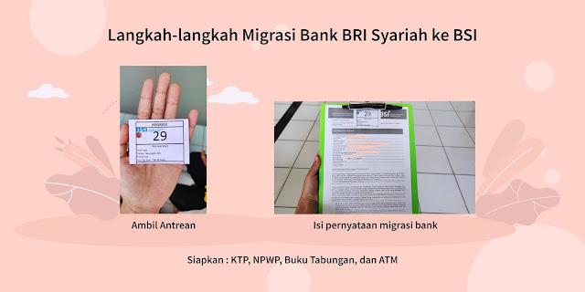 Langkah-langkah Migrasi Bank BRI Syariah ke BSI