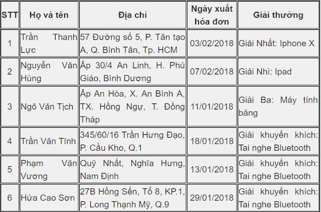 toyota hung vuong le boc tham trung thuong mung xuan 2018 anh 3