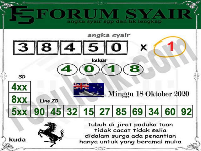 Kode syair Sydney Minggu 18 Oktober 2020 238