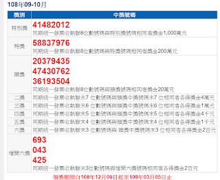 【統一發票】108年09-10月中獎號碼