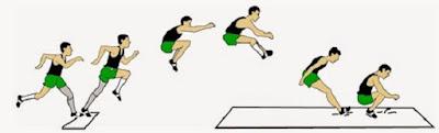 Lompat jauh gaya jongkok Tack Style - berbagaireviews.com