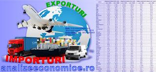 Topurile judeţelor după exporturile şi importurile din semestrul I 2018