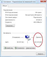Состояние LAN, получено и отправлено байт