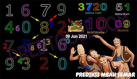 Prediksi Mbah Semar Macau rabu 09 juni 2021