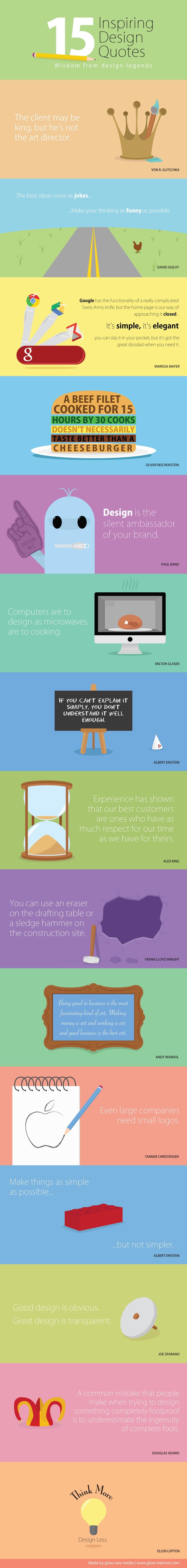 15 Inspiring Design Quotes - #infographic