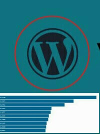 Which one is Best for You WordPress vs Blogger:Key Deferences