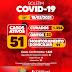 Jaguarari registra 15 novos casos de coronavírus no Boletim desta quinta-feira (18)