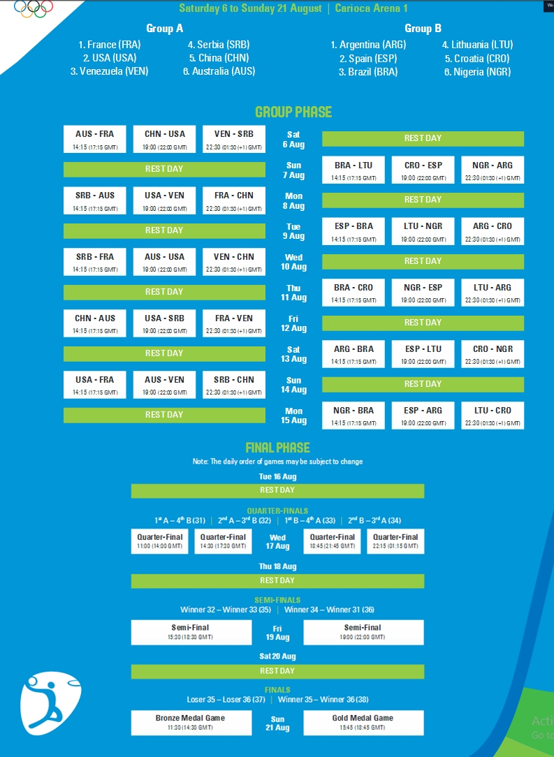 Here is the Complete Basketball PyeongChang 2018 Olympics Schedule and Fixtures