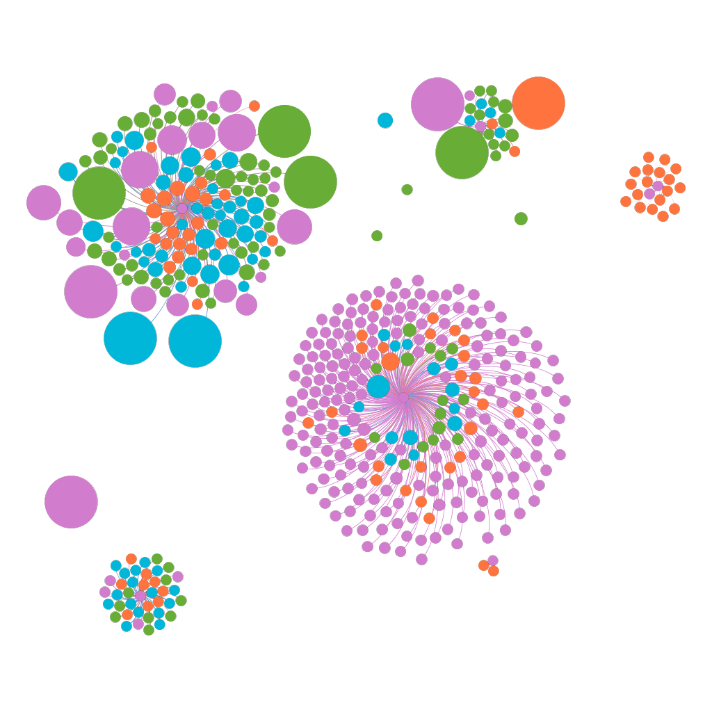 Análisis de redes sociales: Marketing: Usando Gephi para tareas de SEO