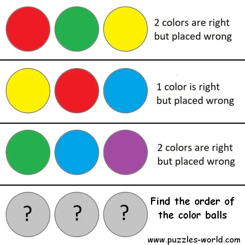 Find the order of the color balls
