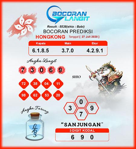 Bocoran HK Senin 27 Juli 2020