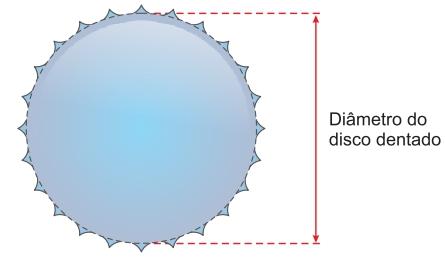 Diâmetro do disco dentado