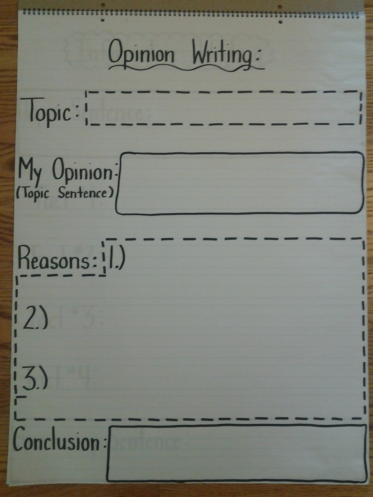 opinion writing anchor chart third grade