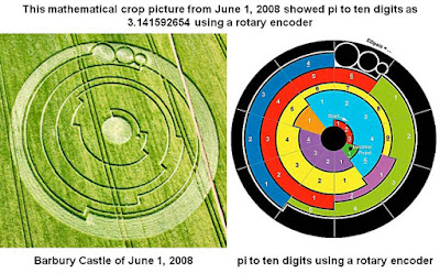 Crop Circle and MATH