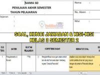 Soal dan Kunci Jawaban UAS/PAS Kelas 3 Tema 5, Tema 6, Tema 7, Tema 8 Semester 2 dan Kisi-Kisi Terbaru