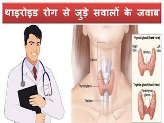 thyroid-in-hindi