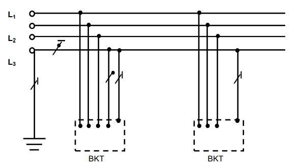 Sistem TN-C