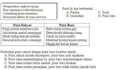 Kisi-kisi, Soal dan Jawaban Bahasa Indonesia SMP Kelas 7 ...