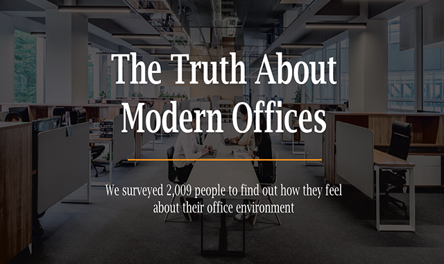 Modern American workplace trends for 2020 #infographic