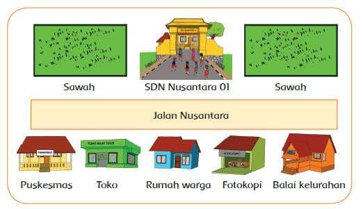 Sekolah Dasar Negeri Nusantara 01