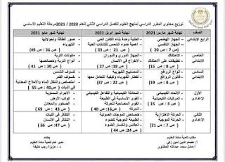 توزيع منهج علوم شهر أبريل المرحلة الابتدائية و الإعدادية