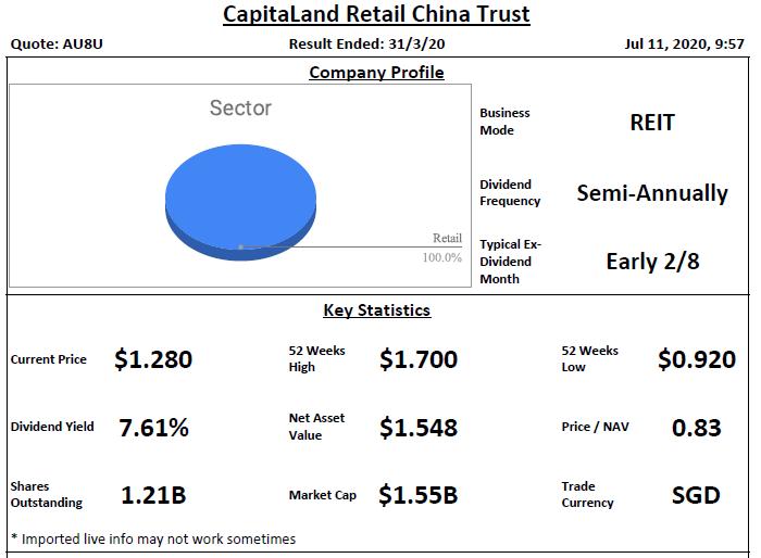 CapitaLand Retail China Trust Analysis @ 11 July 2020