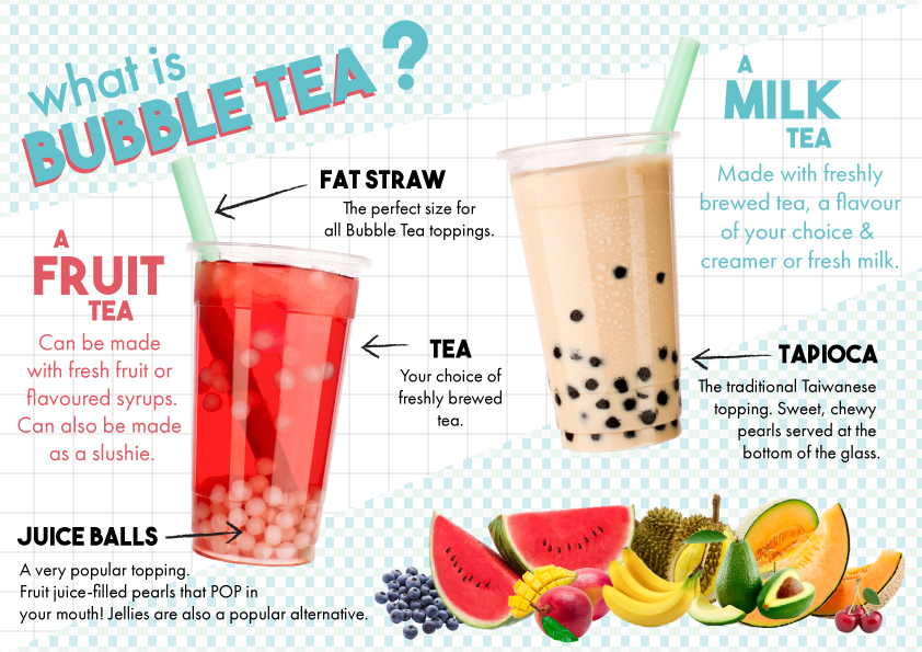 Louisville Off Track: Boba Tea: The Drink with Big Balls ...