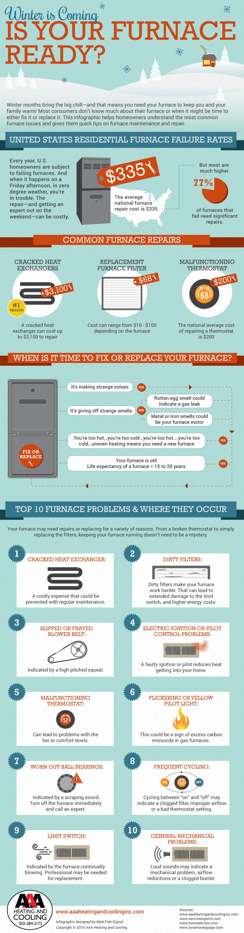 Winter is Coming – Is Your Furnace Ready? #infographic #Home #Home Furnace #Winter, Winter is Coming