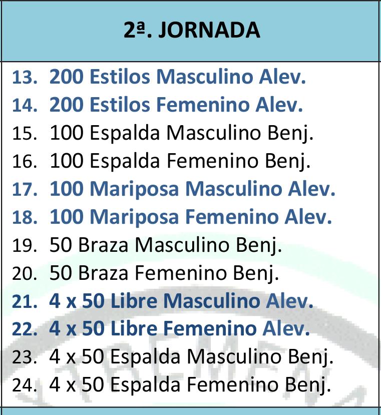 Club nataci n plasencia noviembre 2016 for Piscina climatizada navalmoral
