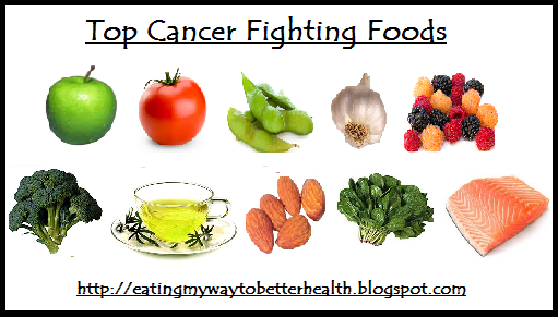 Anti Breast Cancer Foods List