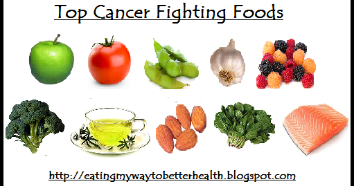 Eating My Way To Better Health Top Ten Cancer Fighting Foods