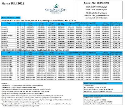 Harga ORCHID Citra Indah City Juli 2018